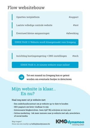 Jonas - Flow-websitebouw